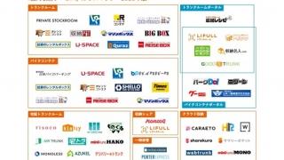 国内収納サービスカオスマップ2020
