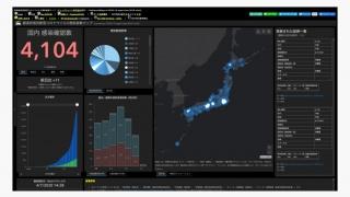 新型コロナ感染者数マップ