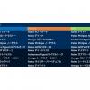 【世界最大の高級時計マーケットプレイスChrono24】高級時計市場に関するユーザー調査の結果を発表