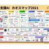 営業支援AIカオスマップ2021
